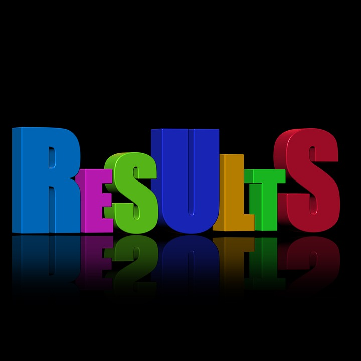 NEET RESULTS 2019 - DECLARED