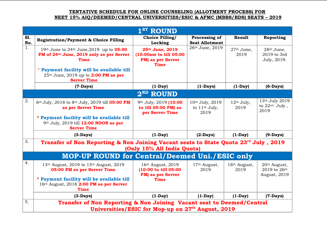 TENTATIVE SCHEDULE FOR ONLINE COUNSELING (ALLOTMENT PROCESS) FOR NEET 15% AIQ/ DEEMED / CENTRAL UNIVERSITIES / ESIC & AFMC (MBBS/BDS) SEATS FOR 2019